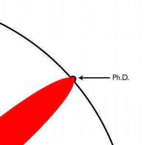 cunoastere phd doctorat 10